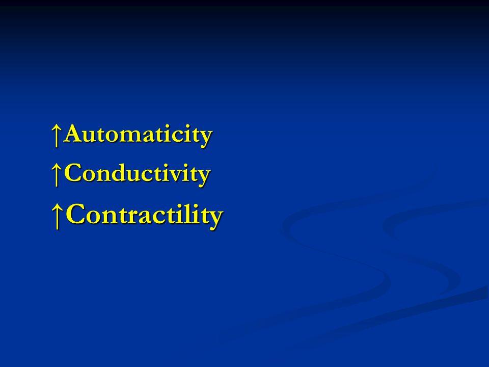 ↑Automaticity ↑Automaticity ↑Conductivity ↑Conductivity ↑Contractility ↑Contractility