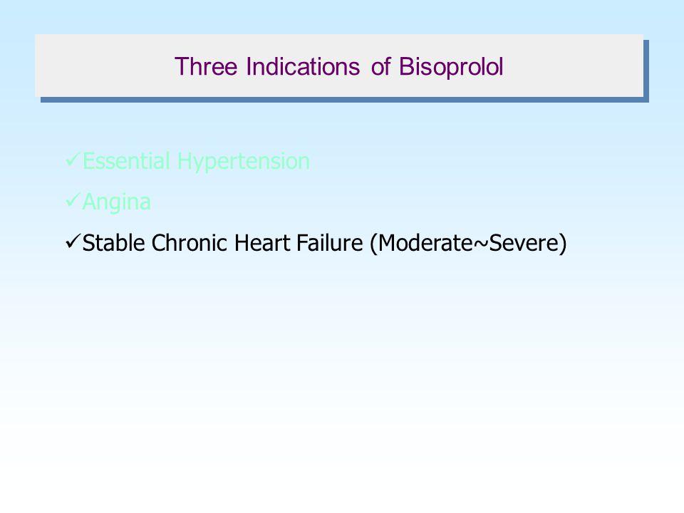 BisoDIASEndgültig45 min. x mm 50 100 150 200 250 0 Baseline40 mg20 mgBaseline20 mg10 mg Nifedipine s.r. b.i.d. (n = 112)Bisoprolol o.d. (n = 111) TIBB