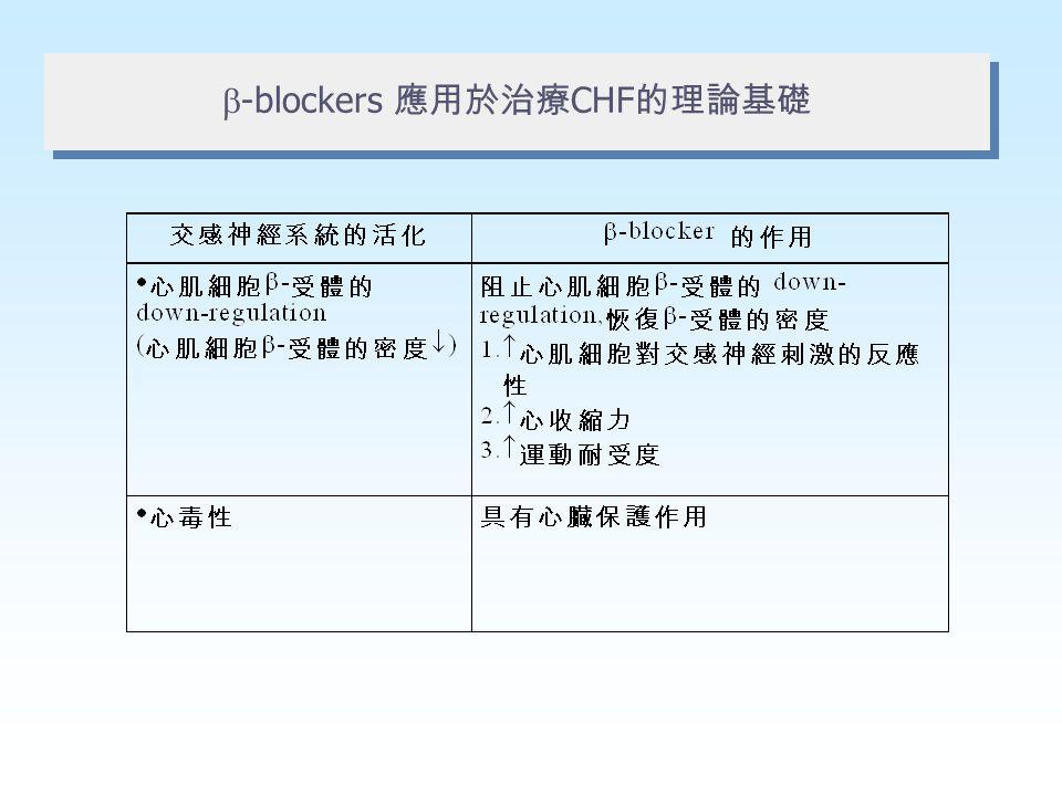  -blockers 應用於治療 CHF 的理論基礎