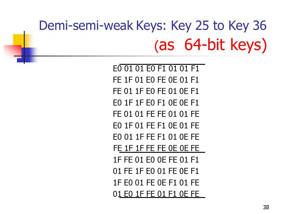 38 Demi-semi-weak Keys: Key 25 to Key 36 ( as 64-bit keys) E0 01 01 E0 F1 01 01 F1 FE 1F 01 E0 FE 0E 01 F1 FE 01 1F E0 FE 01 0E F1 E0 1F 1F E0 F1 0E 0E F1 FE 01 01 FE E0 1F 01 FE F1 0E 01 FE E0 01 1F FE F1 01 0E FE FE 1F 1F FE FE 0E 0E FE 1F FE 01 E0 0E FE 01 F1 01 FE 1F E0 01 FE 0E F1 1F E0 01 FE 0E F1 01 FE 01 E0 1F FE 01 F1 0E FE