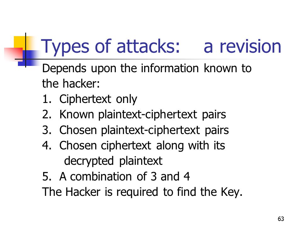 63 Types of attacks: a revision Depends upon the information known to the hacker: 1.
