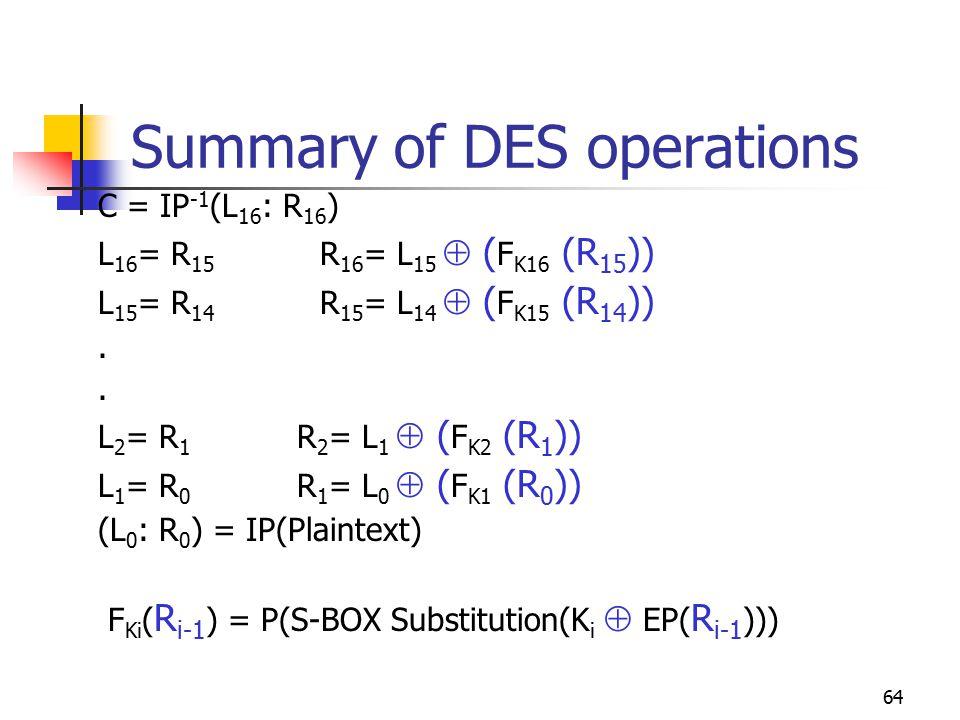 64 Summary of DES operations C = IP -1 (L 16 : R 16 ) L 16 = R 15 R 16 = L 15  ( F K16 (R 15 )) L 15 = R 14 R 15 = L 14  ( F K15 (R 14 )).