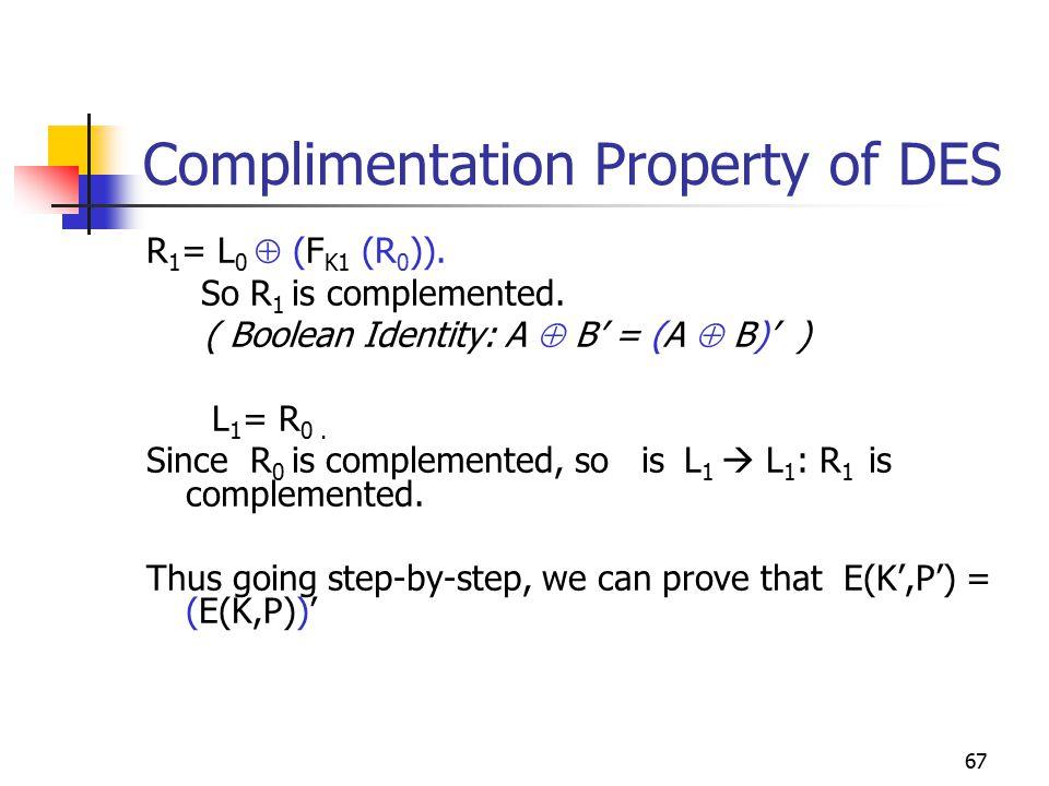 67 Complimentation Property of DES R 1 = L 0  (F K1 (R 0 )).