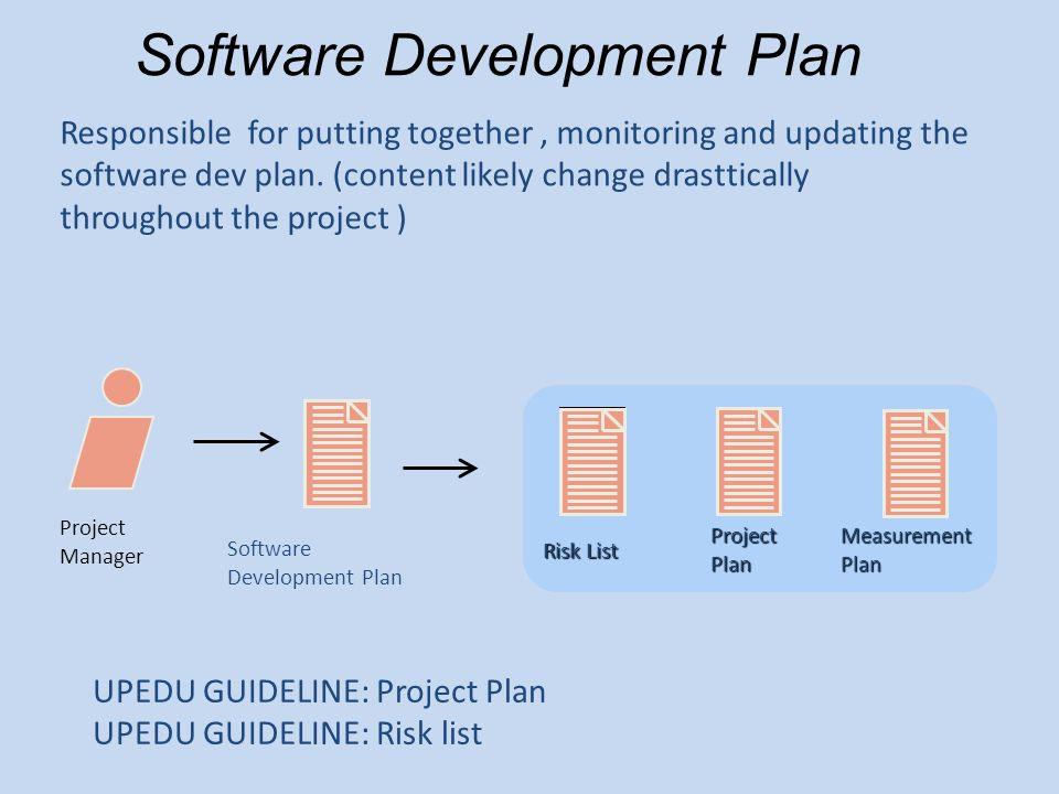 Software Development Plan Project Manager Software Development Plan MeasurementPlanProjectPlan Risk List UPEDU GUIDELINE: Project Plan UPEDU GUIDELINE