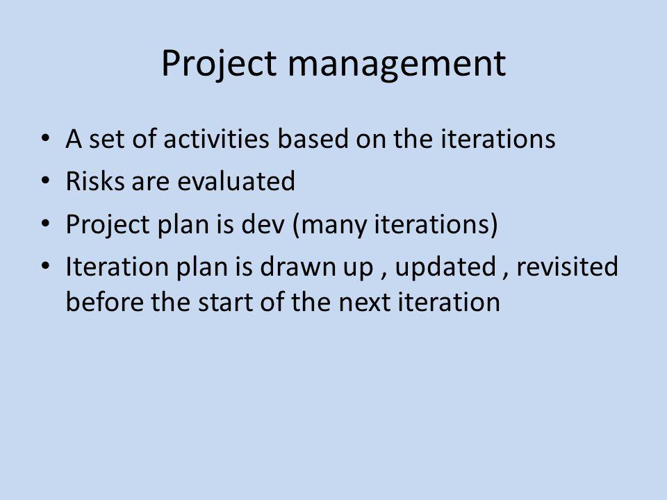 Project Management Discipline Software Development Plan Measurement Plan Project Planning Review Reviewer Work Order Project Manager Develop Measurement Plan Plan Phases and Iterations Risk List
