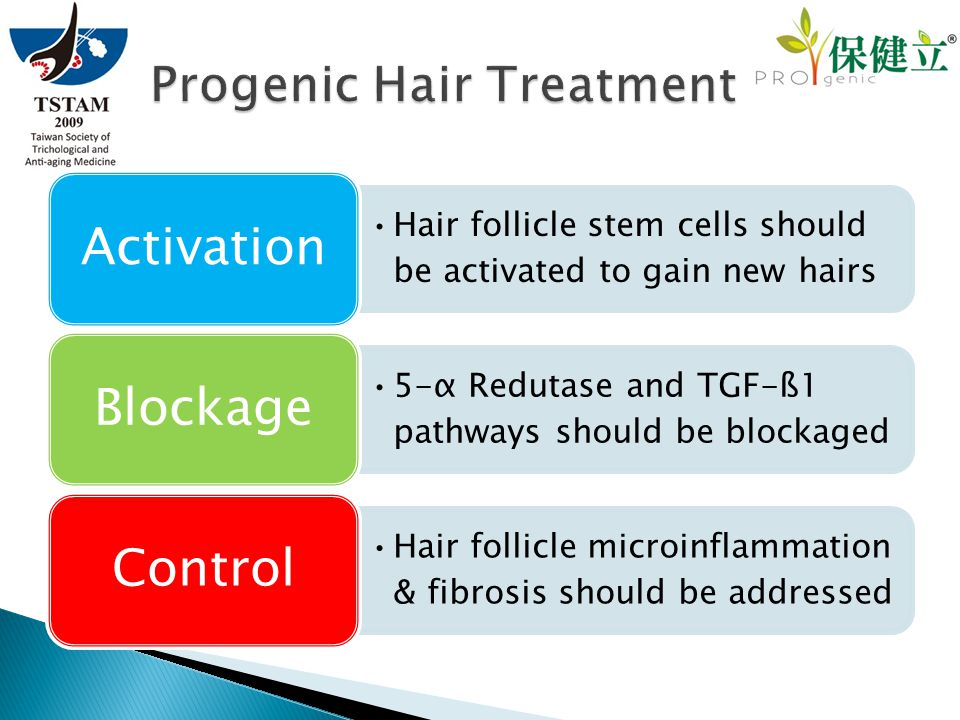 Hair follicle stem cells should be activated to gain new hairs Activation 5-α Redutase and TGF-ß1 pathways should be blockaged Blockage Hair follicle