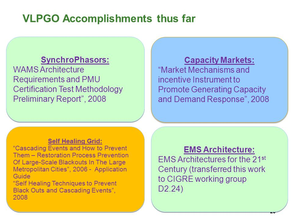 """20 VLPGO Accomplishments thus far 20 SynchroPhasors: WAMS Architecture Requirements and PMU Certification Test Methodology Preliminary Report"""", 2008 S"""
