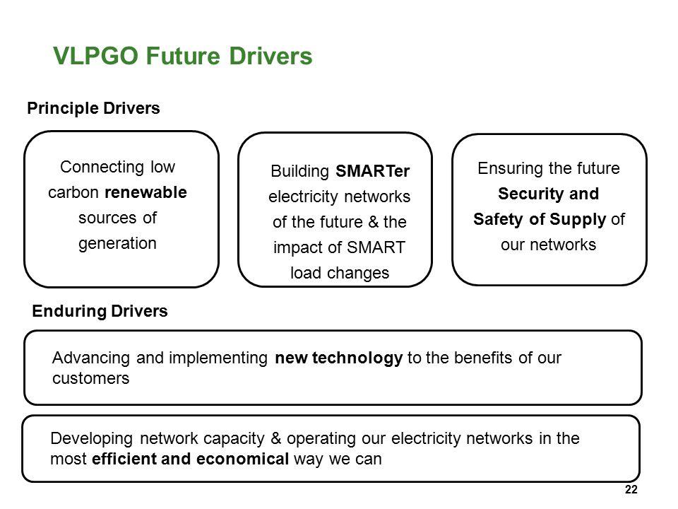 22 VLPGO Future Drivers Principle Drivers Enduring Drivers Connecting low carbon renewable sources of generation Building SMARTer electricity networks