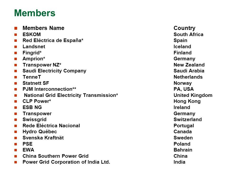 Members Members Name Country ESKOM South Africa Red Eléctrica de España* Spain Landsnet Iceland Fingrid* Finland Amprion* Germany Transpower NZ* New Z