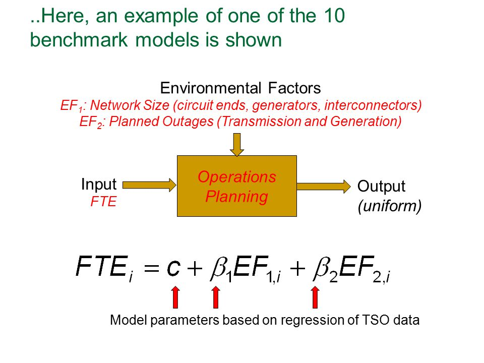 ..Here, an example of one of the 10 benchmark models is shown Operations Planning Input FTE Output (uniform) Environmental Factors EF 1 : Network Size