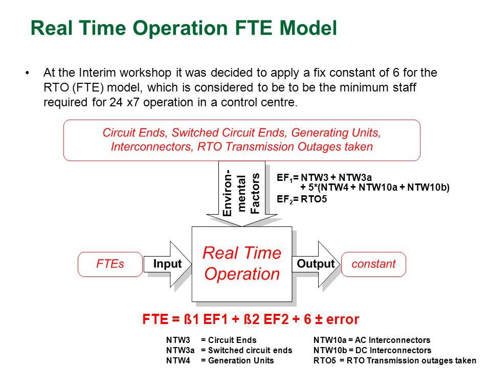 Real Time Operation FTE Model EF 1 = NTW3 + NTW3a + 5*(NTW4 + NTW10a + NTW10b) EF 2 = RTO5 NTW3 = Circuit EndsNTW10a = AC Interconnectors NTW3a = Swit