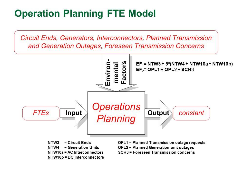 Operation Planning FTE Model EF 1 = NTW3 + 5*(NTW4 + NTW10a + NTW10b) EF 2 = OPL1 + OPL2 + SCH3 NTW3 = Circuit EndsOPL1 = Planned Transmission outage