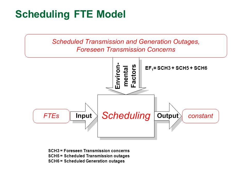 Scheduling FTE Model EF 1 = SCH3 + SCH5 + SCH6 SCH3 = Foreseen Transmission concerns SCH5 = Scheduled Transmission outages SCH6 = Scheduled Generation