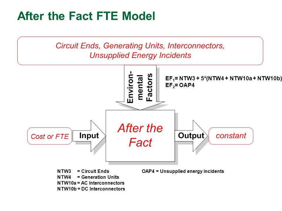 After the Fact FTE Model EF 1 = NTW3 + 5*(NTW4 + NTW10a + NTW10b) EF 2 = OAP4 NTW3 = Circuit EndsOAP4 = Unsupplied energy incidents NTW4 = Generation