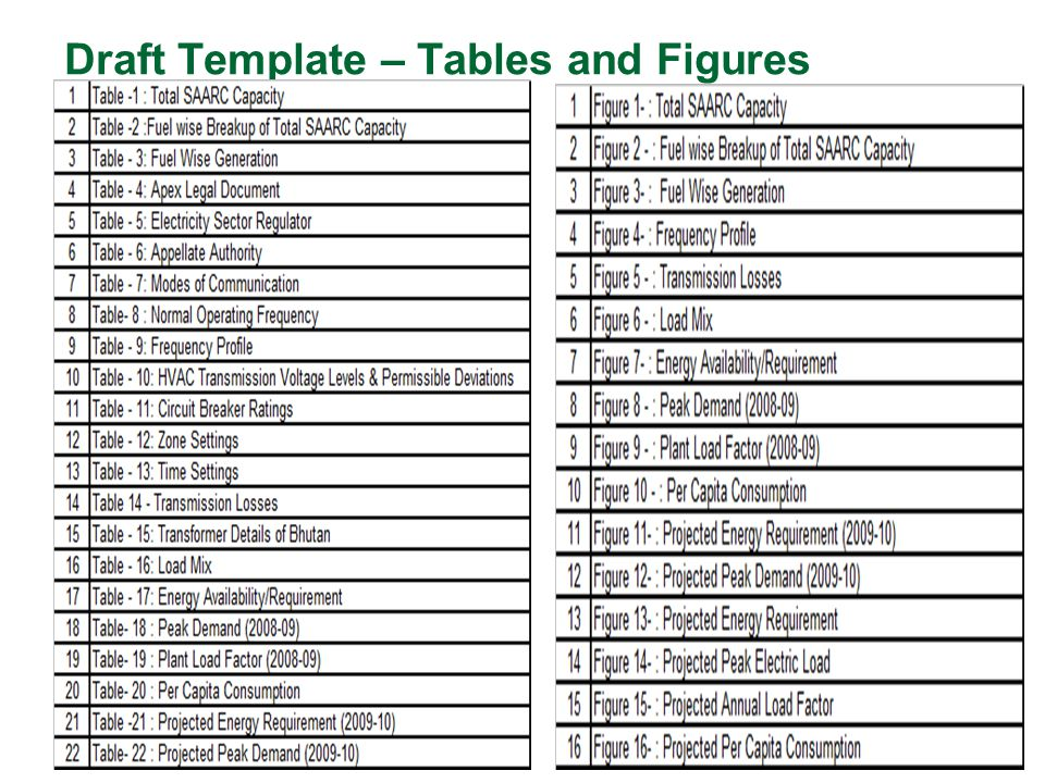 53 Draft Template – Tables and Figures