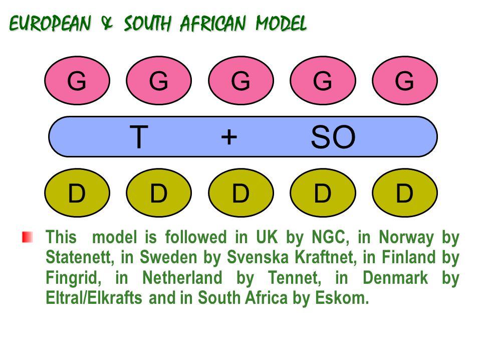 EUROPEAN & SOUTH AFRICAN MODEL GGG DDD T + SO G D G D This model is followed in UK by NGC, in Norway by Statenett, in Sweden by Svenska Kraftnet, in F