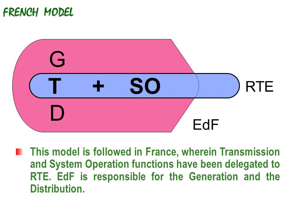 FRENCH MODEL T + SO G D EdF RTE This model is followed in France, wherein Transmission and System Operation functions have been delegated to RTE. EdF