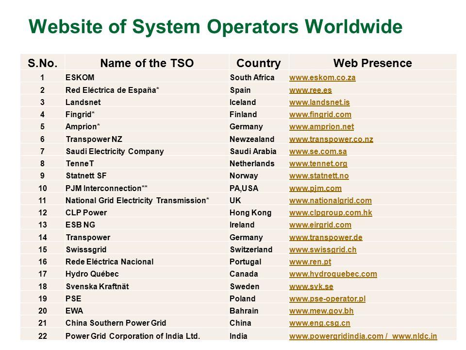 Website of System Operators Worldwide 75 S.No.Name of the TSOCountryWeb Presence 1ESKOMSouth Africawww.eskom.co.za 2Red Eléctrica de España*Spainwww.r
