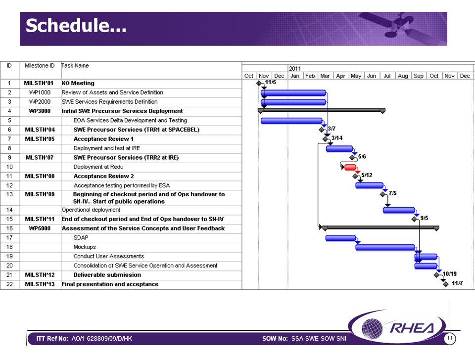 11 ITT Ref No: AO/1-628809/09/D/HKSOW No: SSA-SWE-SOW-SNI Schedule...