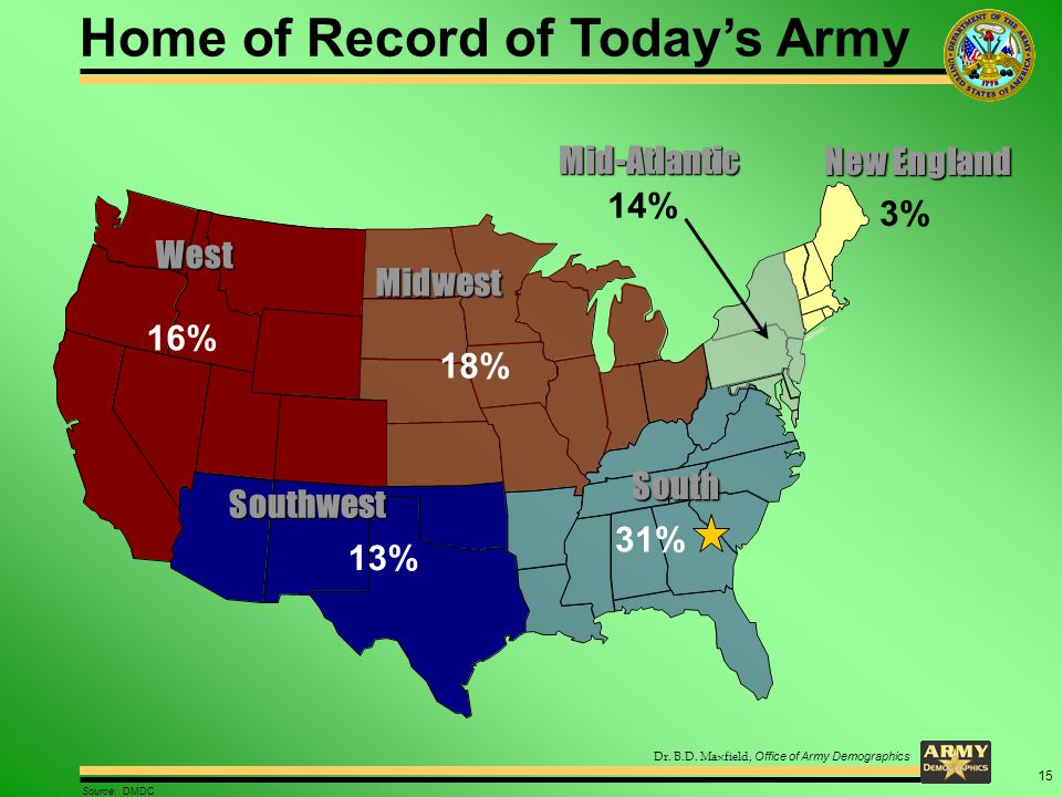 Dr. B.D. Maxfield, Office of Army Demographics Home of Record of Today's Army Source: DMDC 15
