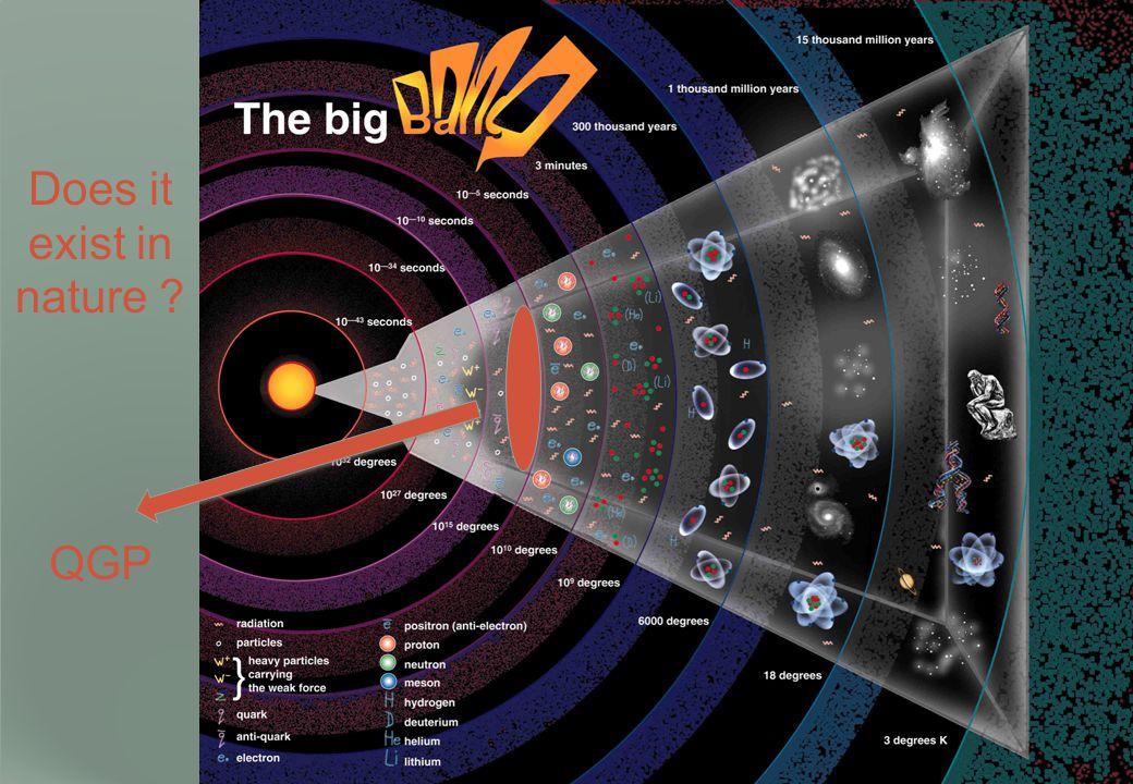 We can recreate it: LHC @ CERN