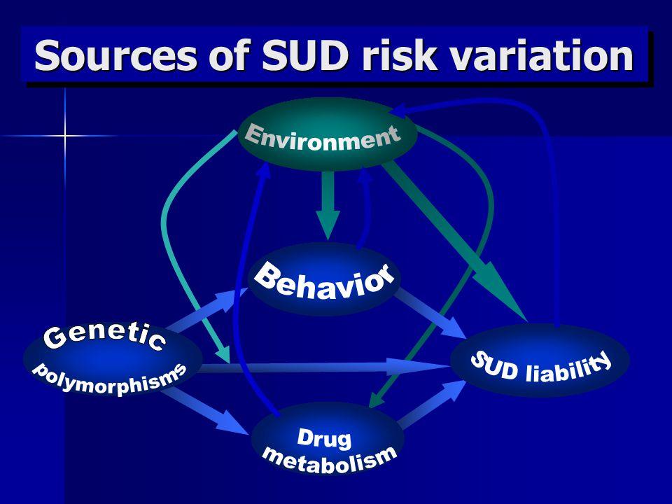 Sources of SUD risk variation