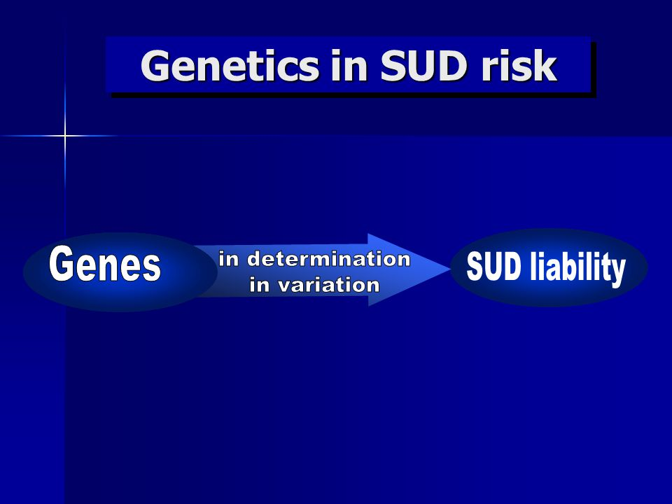 Genetics in SUD risk