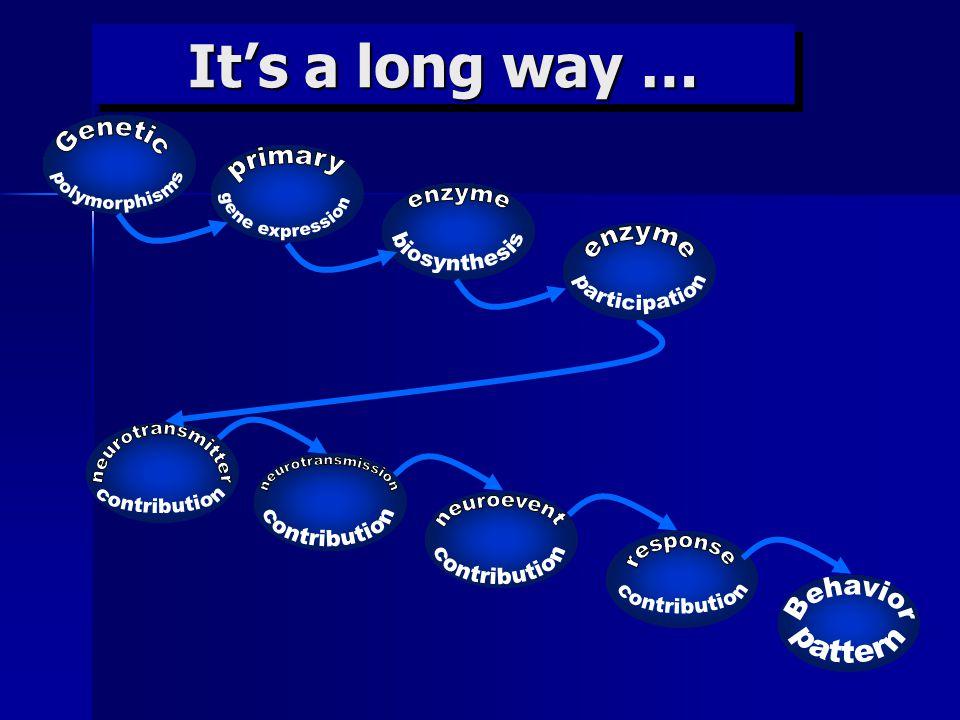 It's a long way …