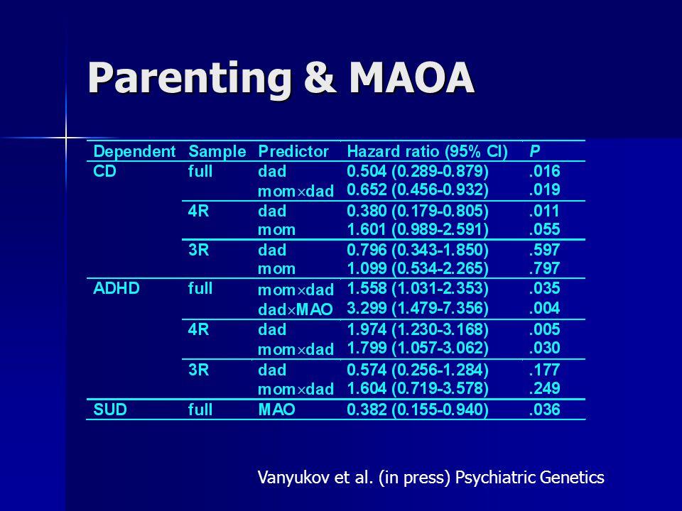 Parenting & MAOA Vanyukov et al. (in press) Psychiatric Genetics