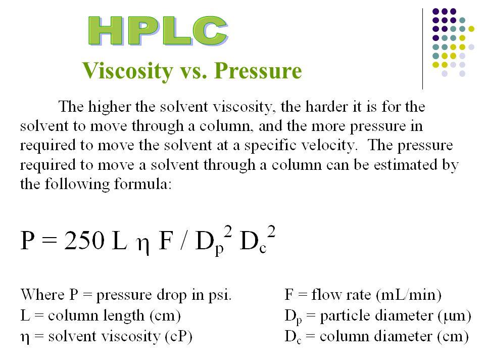 Viscosity vs. Pressure