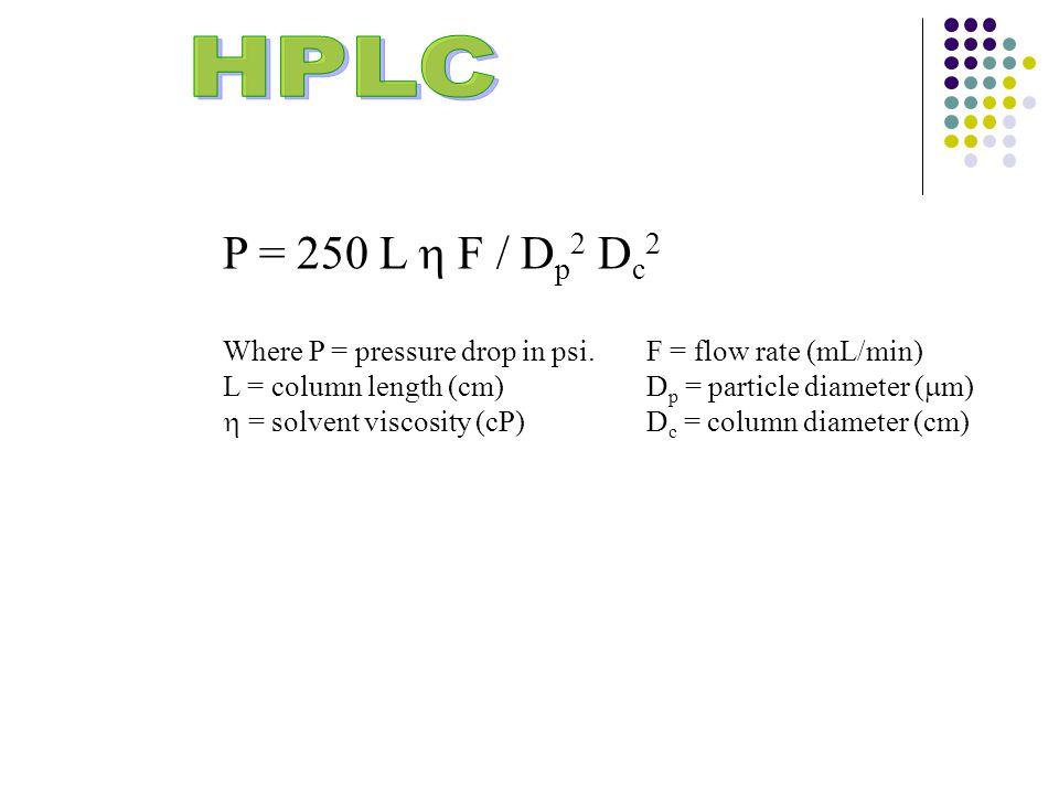 P = 250 L  F / D p 2 D c 2 Where P = pressure drop in psi.F = flow rate (mL/min) L = column length (cm)D p = particle diameter (  m)  = solvent viscosity (cP)D c = column diameter (cm)