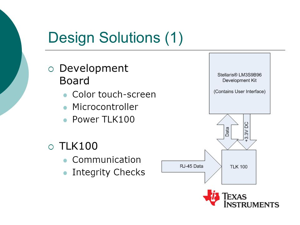 Design Solutions (1)  Development Board Color touch-screen Microcontroller Power TLK100  TLK100 Communication Integrity Checks