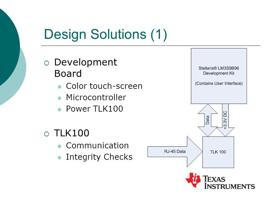 Design Solutions (1)  Development Board Color touch-screen Microcontroller Power TLK100  TLK100 Communication Integrity Checks