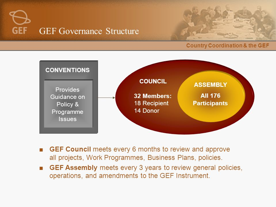 Country Coordination & the GEF GEF Governance Structure ■GEF Council meets every 6 months to review and approve all projects, Work Programmes, Business Plans, policies.