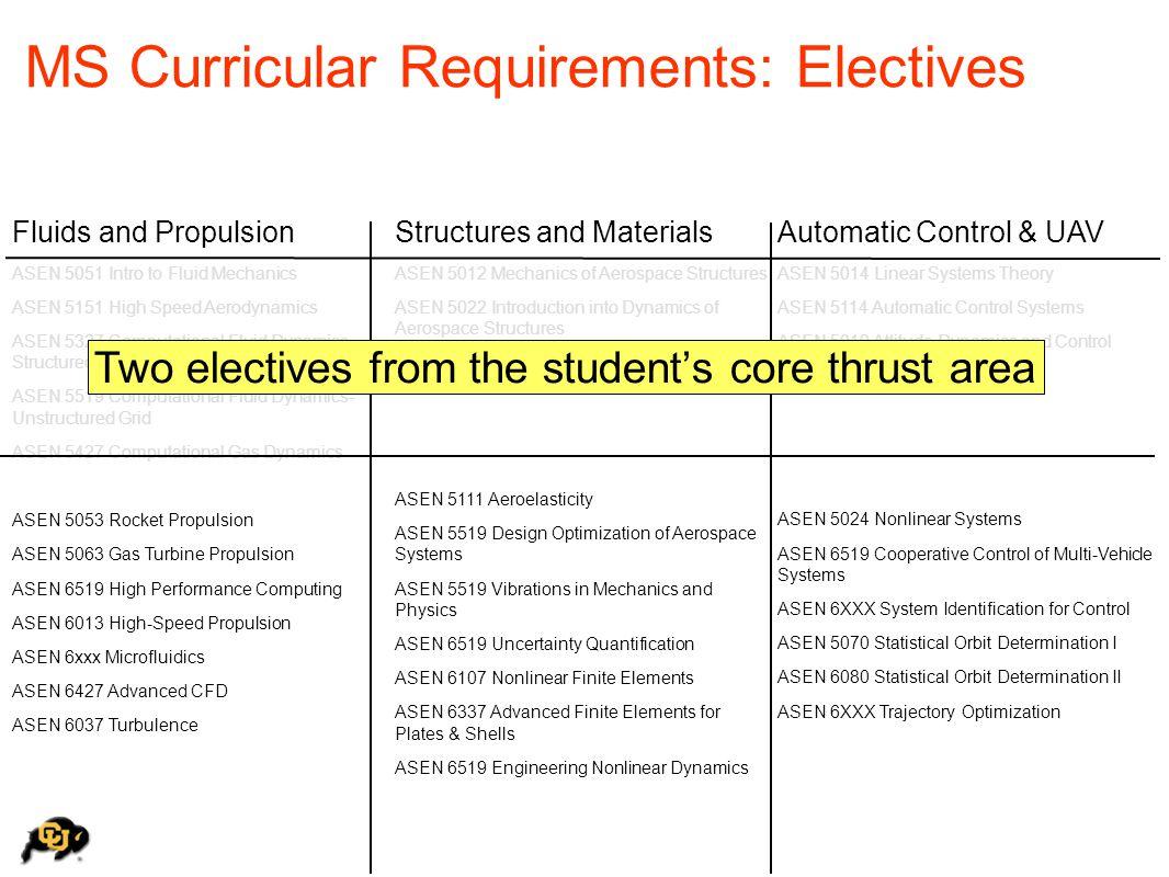 MS Curricular Requirements: Electives Fluids and Propulsion ASEN 5051 Intro to Fluid Mechanics ASEN 5151 High Speed Aerodynamics ASEN 5327 Computation