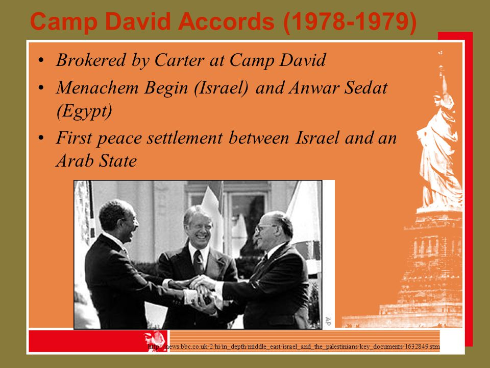 Camp David Accords (1978-1979) Brokered by Carter at Camp David Menachem Begin (Israel) and Anwar Sedat (Egypt) First peace settlement between Israel and an Arab State http://news.bbc.co.uk/2/hi/in_depth/middle_east/israel_and_the_palestinians/key_documents/1632849.stm