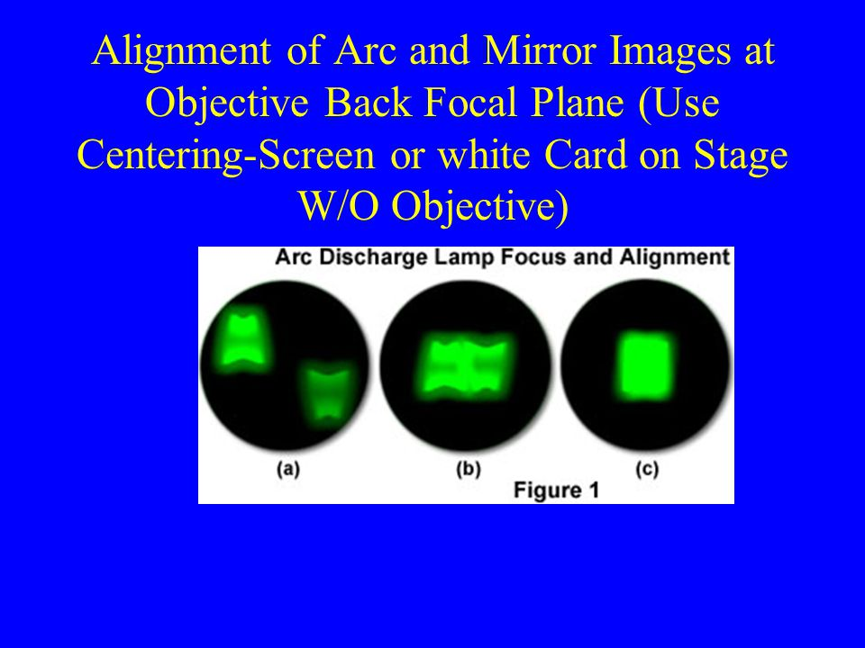 Alignment of Arc and Mirror Images at Objective Back Focal Plane (Use Centering-Screen or white Card on Stage W/O Objective)