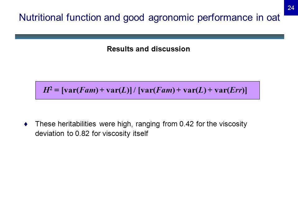 24 Nutritional function and good agronomic performance in oat Results and discussion H 2 = [var(Fam) + var(L)] / [var(Fam) + var(L) + var(Err)] ♦These heritabilities were high, ranging from 0.42 for the viscosity deviation to 0.82 for viscosity itself
