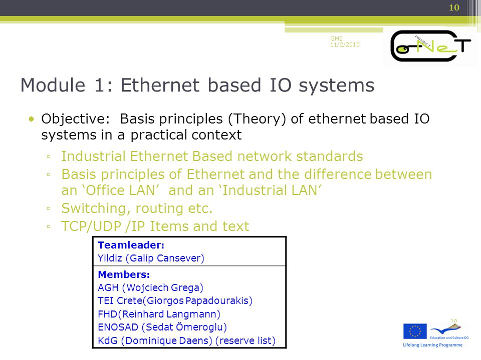 GM2 11/2/2010 Objective: Basis principles (Theory) of ethernet based IO systems in a practical context ▫ Industrial Ethernet Based network standards ▫ Basis principles of Ethernet and the difference between an 'Office LAN' and an 'Industrial LAN' ▫ Switching, routing etc.