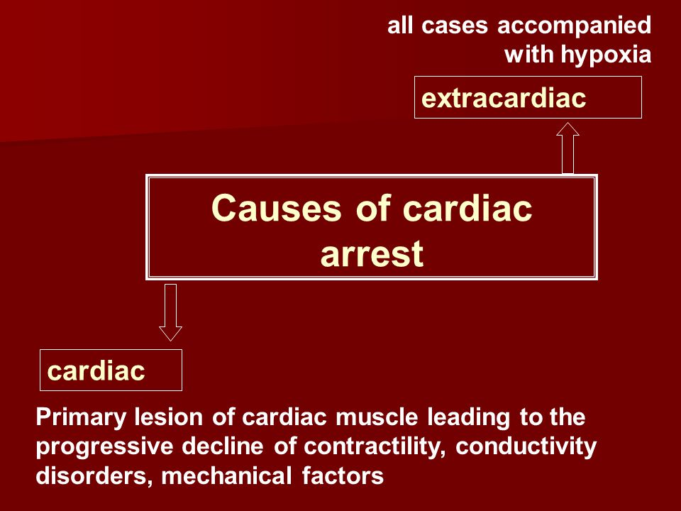 Causes of cardiac arrest cardiac extracardiac Primary lesion of cardiac muscle leading to the progressive decline of contractility, conductivity disorders, mechanical factors all cases accompanied with hypoxia