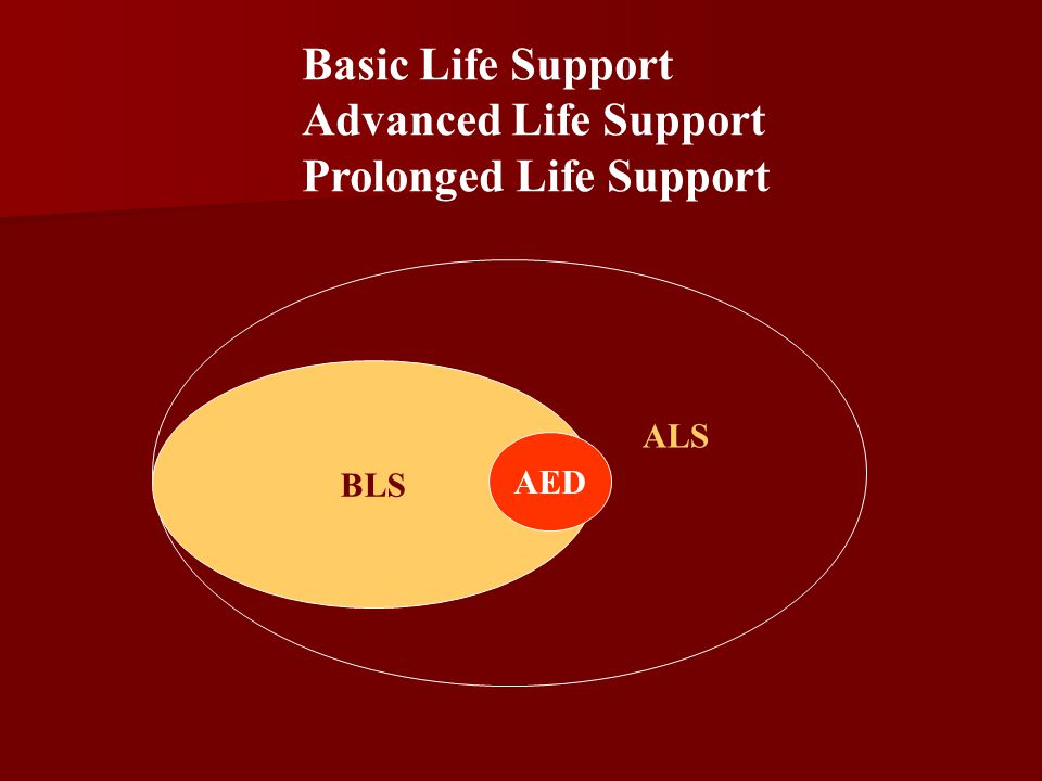 BLS ALS Basic Life Support Advanced Life Support Prolonged Life Support AED