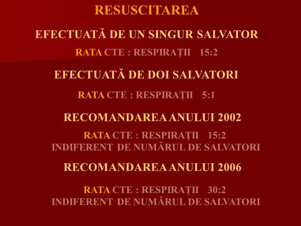 RESUSCITAREA RATA CTE : RESPIRAŢII 15:2 EFECTUATĂ DE UN SINGUR SALVATOR EFECTUATĂ DE DOI SALVATORI RATA CTE : RESPIRAŢII 5:1 RECOMANDAREA ANULUI 2002 RATA CTE : RESPIRAŢII 15:2 INDIFERENT DE NUMĂRUL DE SALVATORI RECOMANDAREA ANULUI 2006 RATA CTE : RESPIRAŢII 30:2 INDIFERENT DE NUMĂRUL DE SALVATORI