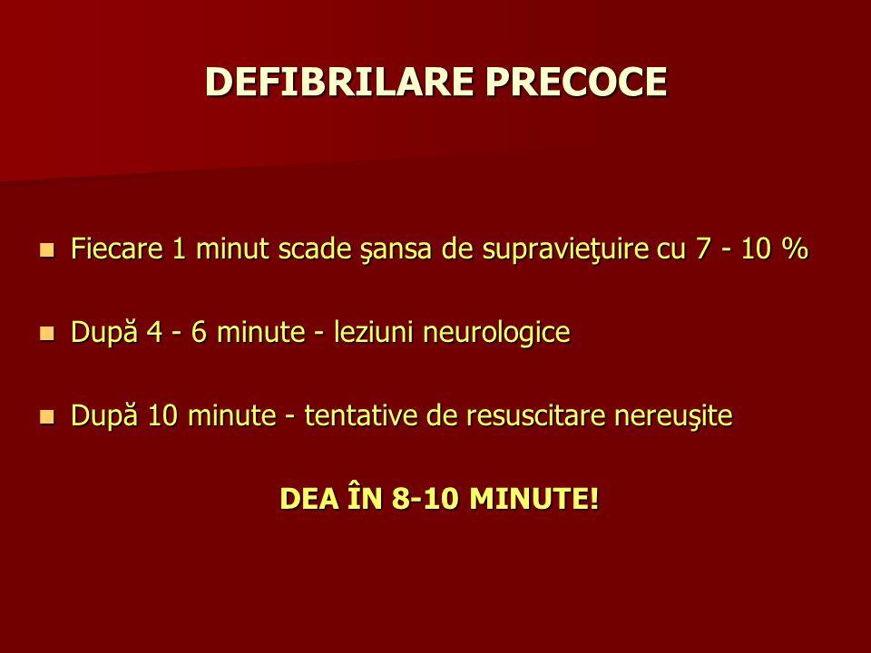 DEFIBRILARE PRECOCE Fiecare 1 minut scade şansa de supravieţuire cu 7 - 10 % Fiecare 1 minut scade şansa de supravieţuire cu 7 - 10 % După 4 - 6 minute - leziuni neurologice După 4 - 6 minute - leziuni neurologice După 10 minute - tentative de resuscitare nereuşite După 10 minute - tentative de resuscitare nereuşite DEA ÎN 8-10 MINUTE!