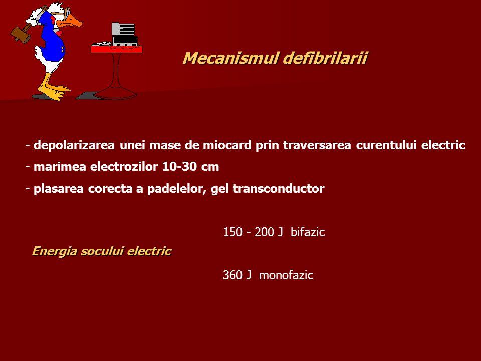 - depolarizarea unei mase de miocard prin traversarea curentului electric - marimea electrozilor 10-30 cm - plasarea corecta a padelelor, gel transconductor Mecanismul defibrilarii Energia socului electric 150 - 200 J bifazic 360 J monofazic