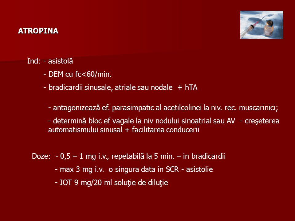 ATROPINA Ind: - asistolă - DEM cu fc<60/min.