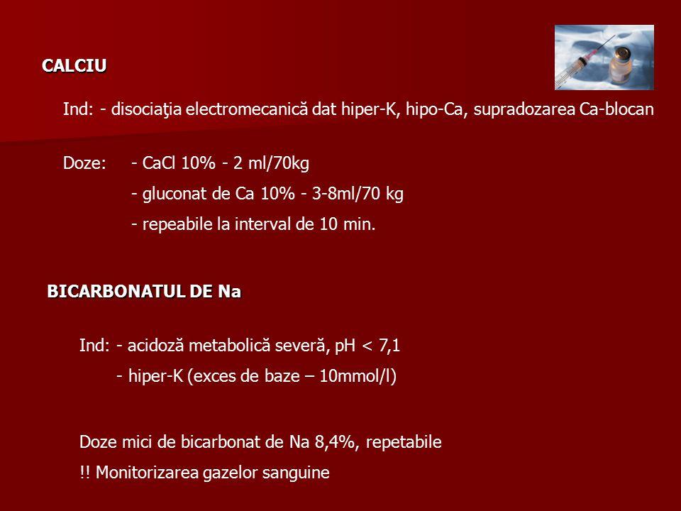 CALCIU Ind: - disociaţia electromecanică dat hiper-K, hipo-Ca, supradozarea Ca-blocan Doze:- CaCl 10% - 2 ml/70kg - gluconat de Ca 10% - 3-8ml/70 kg - repeabile la interval de 10 min.