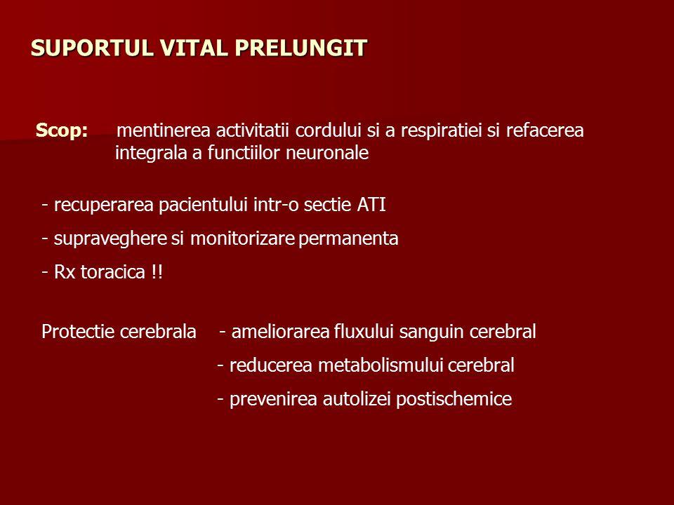 SUPORTUL VITAL PRELUNGIT Scop: mentinerea activitatii cordului si a respiratiei si refacerea integrala a functiilor neuronale - recuperarea pacientului intr-o sectie ATI - supraveghere si monitorizare permanenta - Rx toracica !.