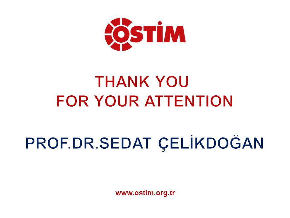 www.ostim.org.tr