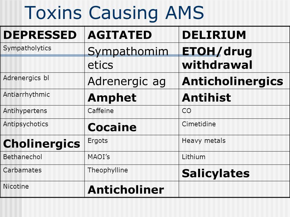 Toxins Causing AMS DEPRESSEDAGITATEDDELIRIUM Sympatholytics Sympathomim etics ETOH/drug withdrawal Adrenergics bl Adrenergic agAnticholinergics Antiarrhythmic AmphetAntihist AntihypertensCaffeineCO Antipsychotics Cocaine Cimetidine Cholinergics ErgotsHeavy metals BethanecholMAOI'sLithium CarbamatesTheophylline Salicylates Nicotine Anticholiner