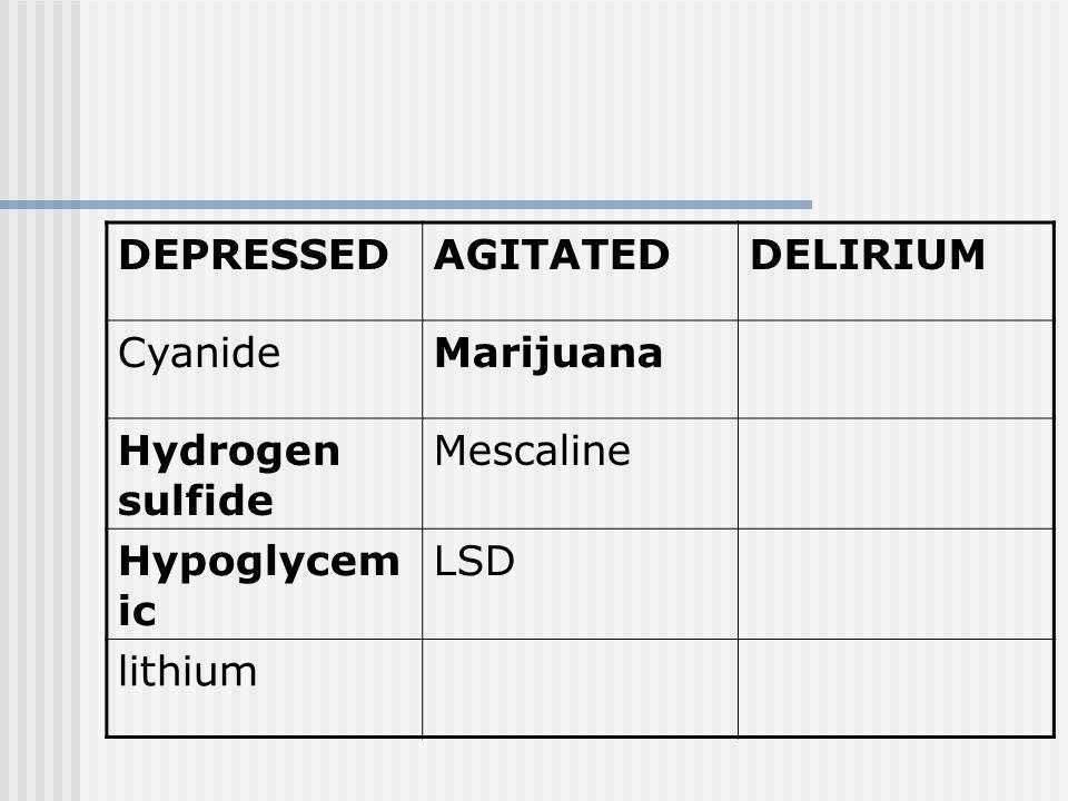 DEPRESSEDAGITATEDDELIRIUM CyanideMarijuana Hydrogen sulfide Mescaline Hypoglycem ic LSD lithium